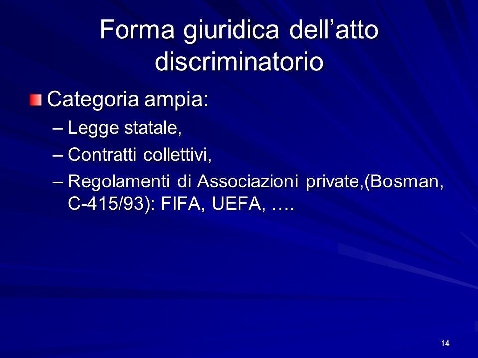 14 Forma giuridica dellatto discriminatorio Categoria ampia: –Legge statale, –Contratti collettivi, –Regolamenti di Associazioni private,(Bosman, C-41