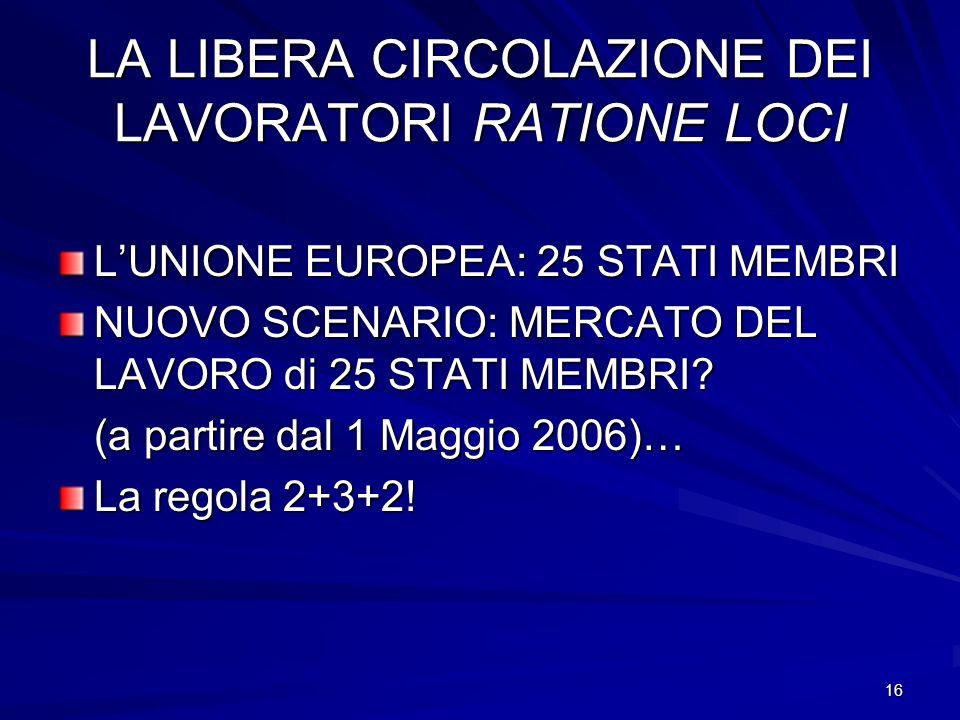 16 LA LIBERA CIRCOLAZIONE DEI LAVORATORI RATIONE LOCI LUNIONE EUROPEA: 25 STATI MEMBRI NUOVO SCENARIO: MERCATO DEL LAVORO di 25 STATI MEMBRI? (a parti