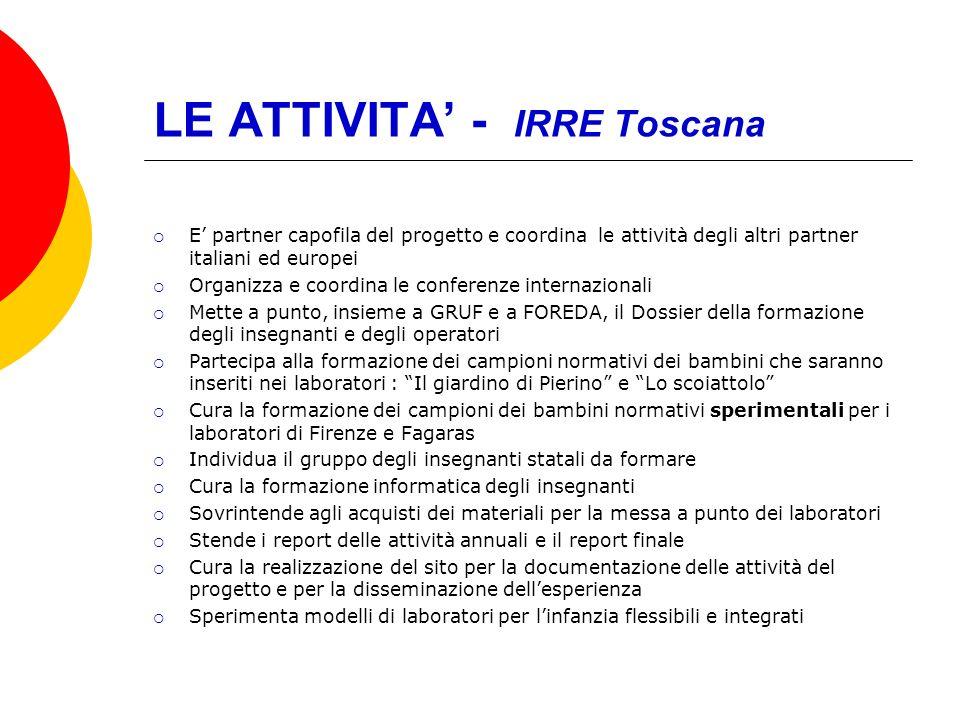 LE ATTIVITA - IRRE Toscana E partner capofila del progetto e coordina le attività degli altri partner italiani ed europei Organizza e coordina le conf