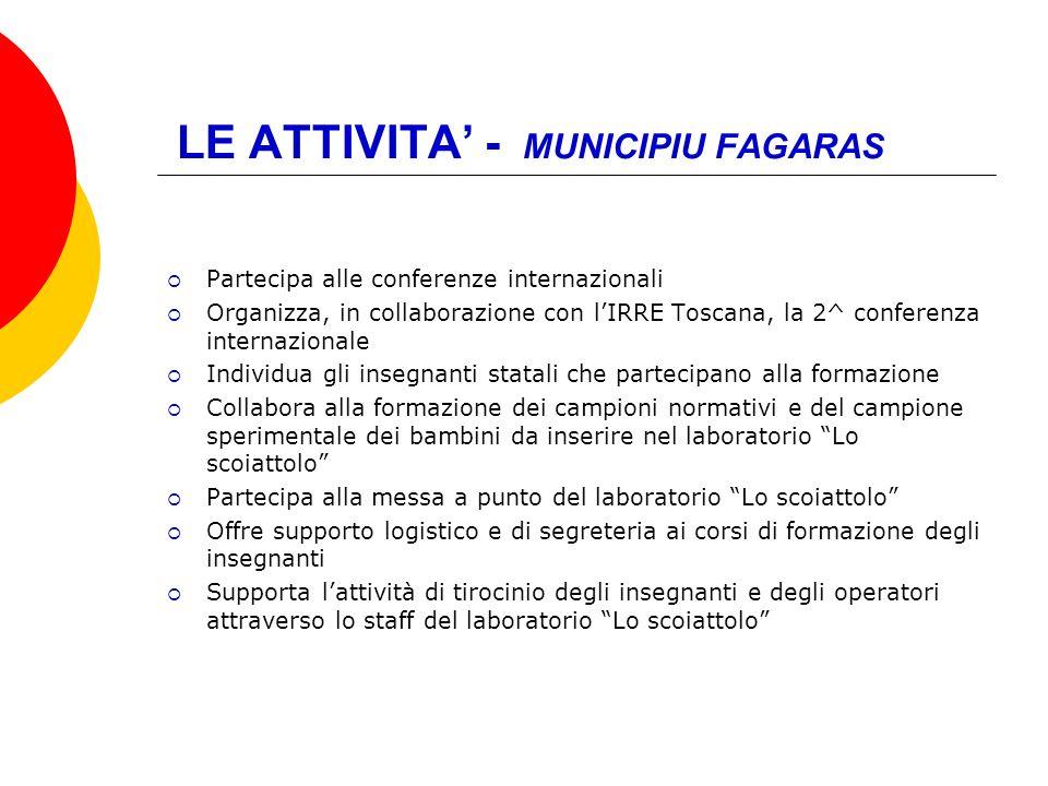 LE ATTIVITA - MUNICIPIU FAGARAS Partecipa alle conferenze internazionali Organizza, in collaborazione con lIRRE Toscana, la 2^ conferenza internaziona