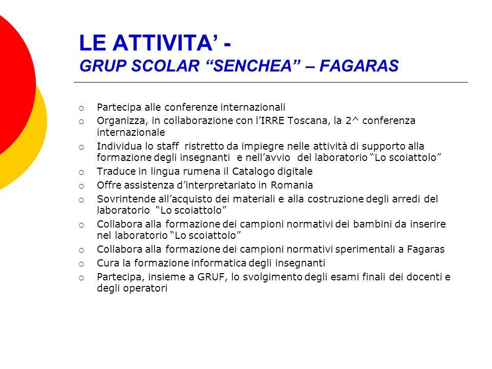 LE ATTIVITA - GRUP SCOLAR SENCHEA – FAGARAS Partecipa alle conferenze internazionali Organizza, in collaborazione con lIRRE Toscana, la 2^ conferenza