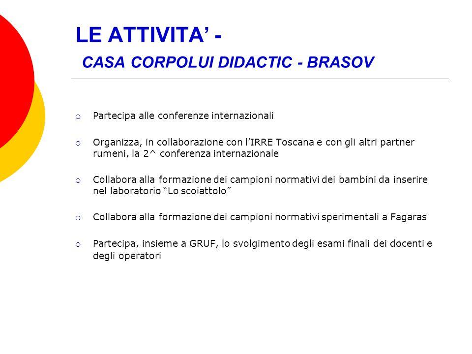 LE ATTIVITA - CASA CORPOLUI DIDACTIC - BRASOV Partecipa alle conferenze internazionali Organizza, in collaborazione con lIRRE Toscana e con gli altri