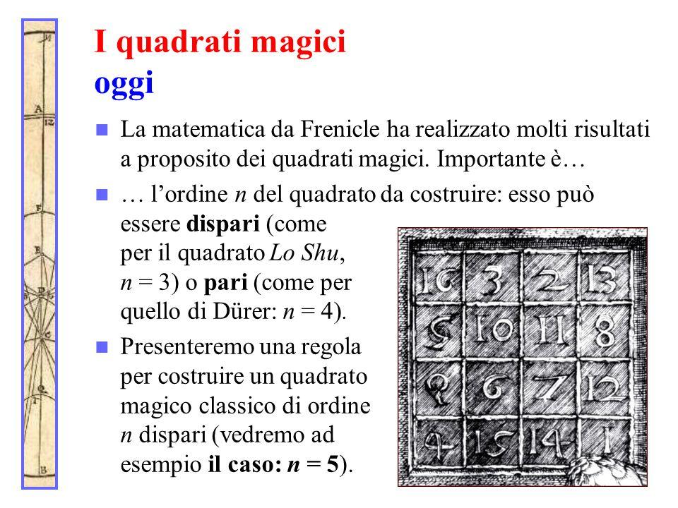 I quadrati magici oggi La matematica da Frenicle ha realizzato molti risultati a proposito dei quadrati magici. Importante è… … lordine n del quadrato