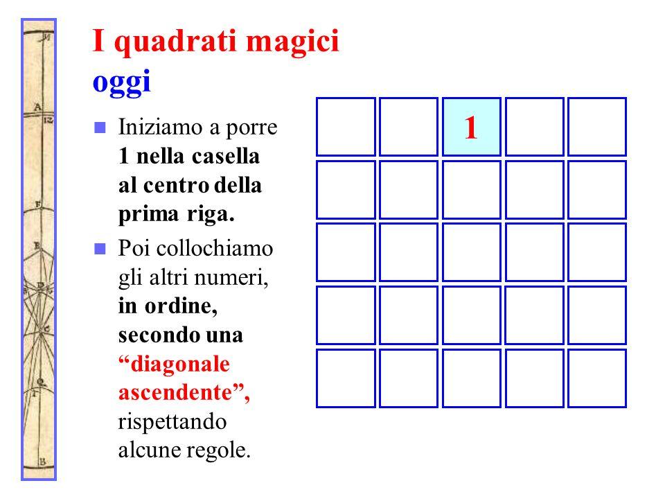 I quadrati magici oggi Iniziamo a porre 1 nella casella al centro della prima riga. Poi collochiamo gli altri numeri, in ordine, secondo una diagonale