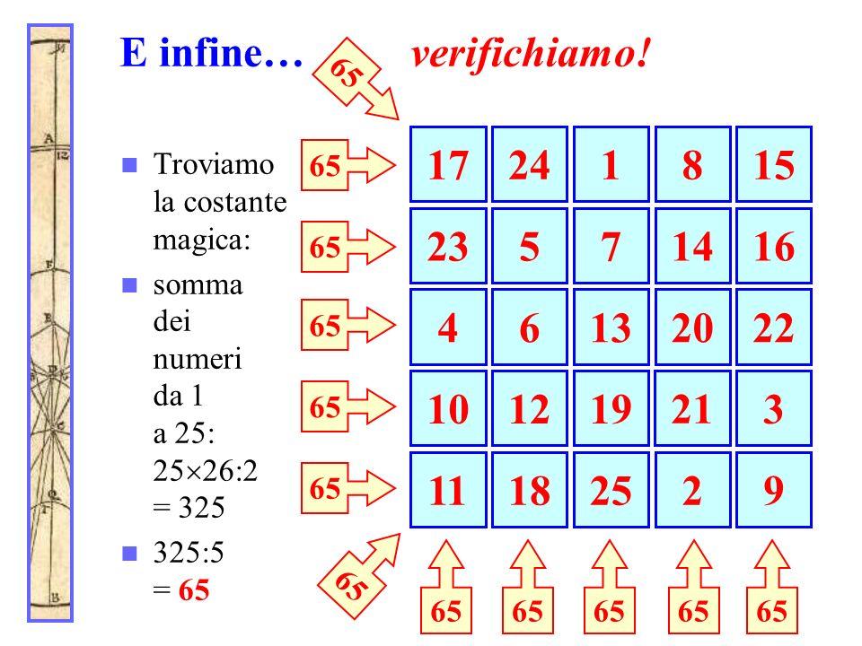 E infine… verifichiamo! Troviamo la costante magica: somma dei numeri da 1 a 25: 25 26:2 = 325 325:5 = 65 17 23 4 10 11 5 24 613 7 18 19 21 25 20 1815