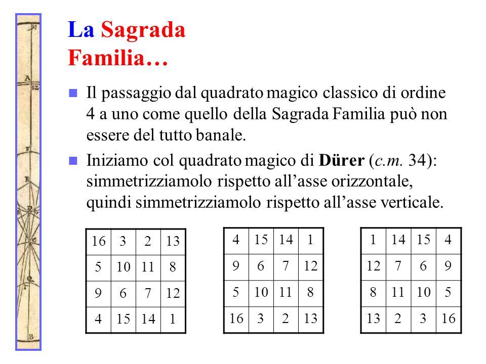 La Sagrada Familia… Il passaggio dal quadrato magico classico di ordine 4 a uno come quello della Sagrada Familia può non essere del tutto banale. Ini