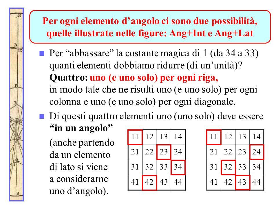 La Sagrada Familia… Per abbassare la costante magica di 1 (da 34 a 33) quanti elementi dobbiamo ridurre (di ununità)? Quattro: uno (e uno solo) per og