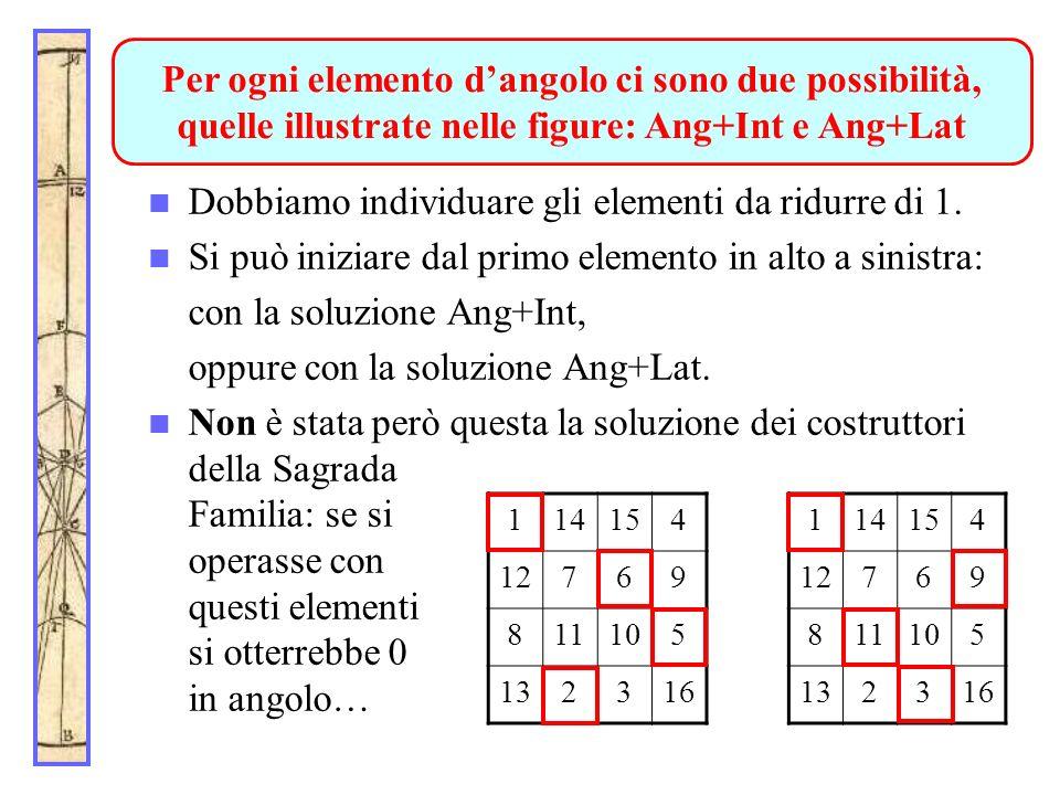 La Sagrada Familia… Dobbiamo individuare gli elementi da ridurre di 1. Si può iniziare dal primo elemento in alto a sinistra: con la soluzione Ang+Int