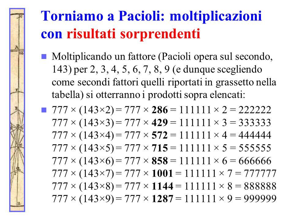 Torniamo a Pacioli: moltiplicazioni con risultati sorprendenti Moltiplicando un fattore (Pacioli opera sul secondo, 143) per 2, 3, 4, 5, 6, 7, 8, 9 (e