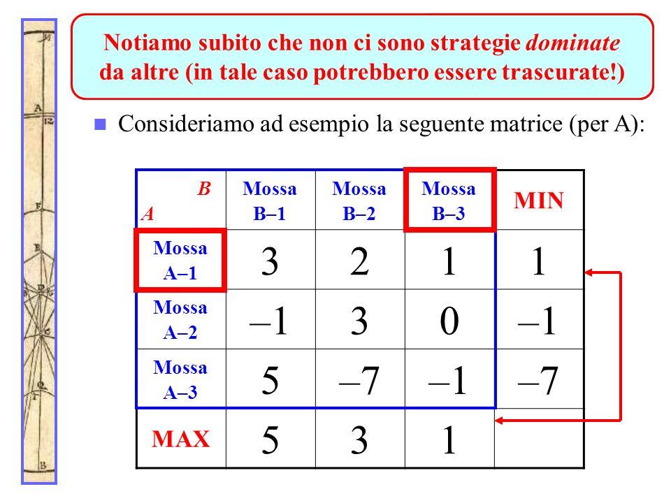 Teoria dei Giochi Beautiful minds Consideriamo ad esempio la seguente matrice (per A): B A Mossa B–1 Mossa B–2 Mossa B–3 MIN Mossa A–1 3211 Mossa A–2