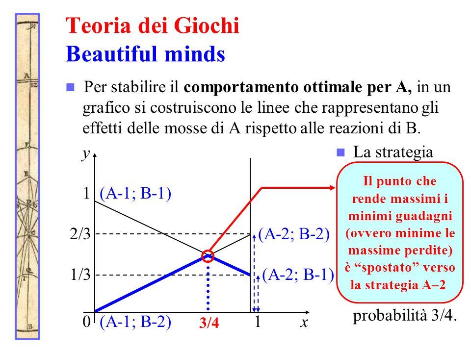 Teoria dei Giochi Beautiful minds Per stabilire il comportamento ottimale per A, in un grafico si costruiscono le linee che rappresentano gli effetti