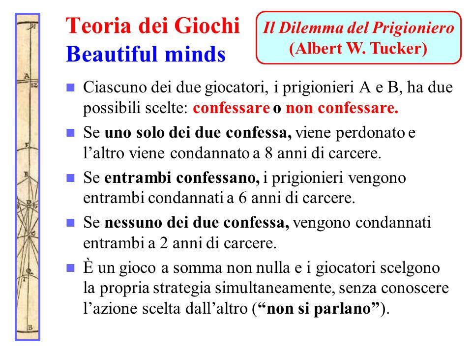 Teoria dei Giochi Beautiful minds Ciascuno dei due giocatori, i prigionieri A e B, ha due possibili scelte: confessare o non confessare. Se uno solo d