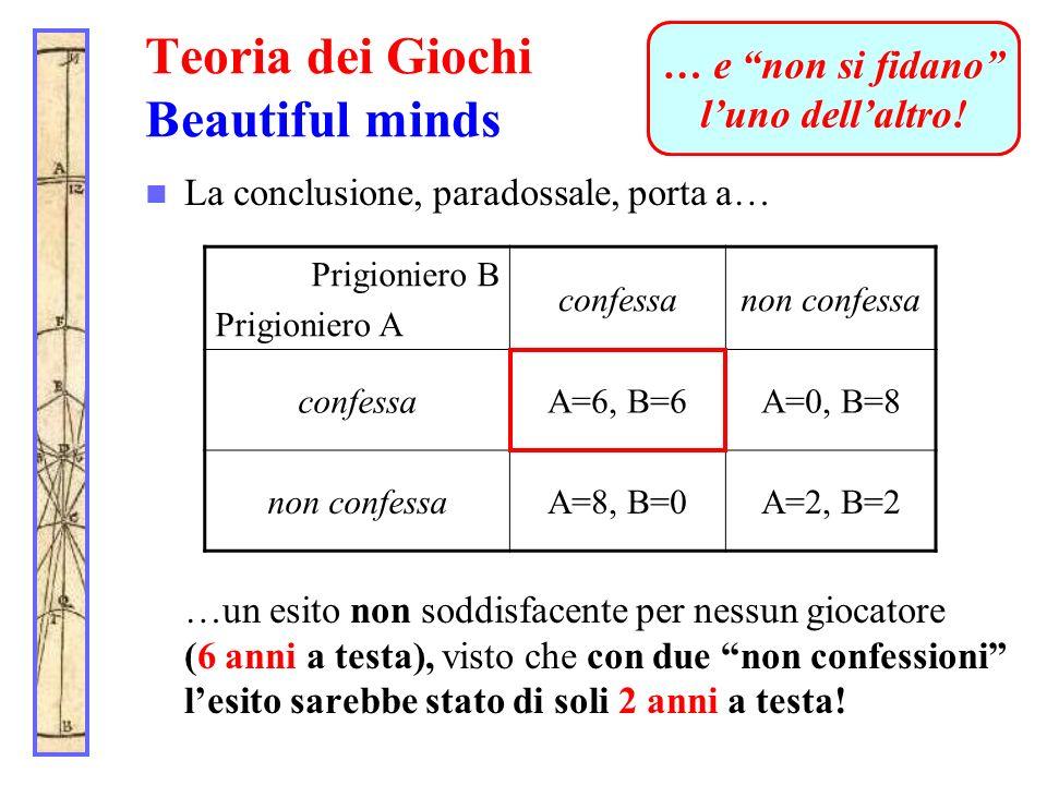 Teoria dei Giochi Beautiful minds La conclusione, paradossale, porta a… …un esito non soddisfacente per nessun giocatore (6 anni a testa), visto che c