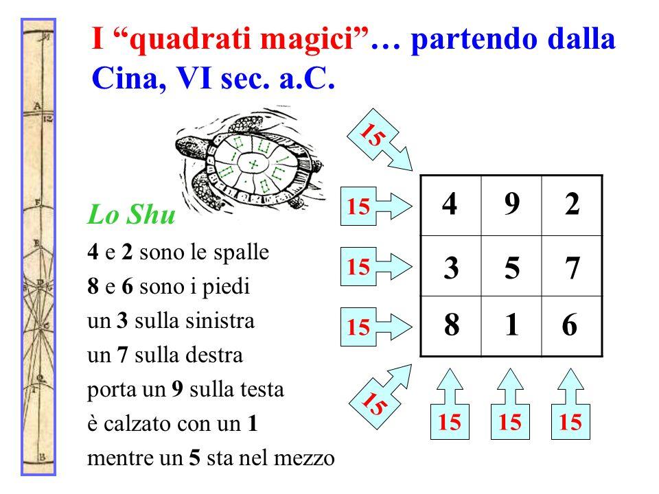I quadrati magici… partendo dalla Cina, VI sec. a.C. Lo Shu 4 e 2 sono le spalle 8 e 6 sono i piedi un 3 sulla sinistra un 7 sulla destra porta un 9 s