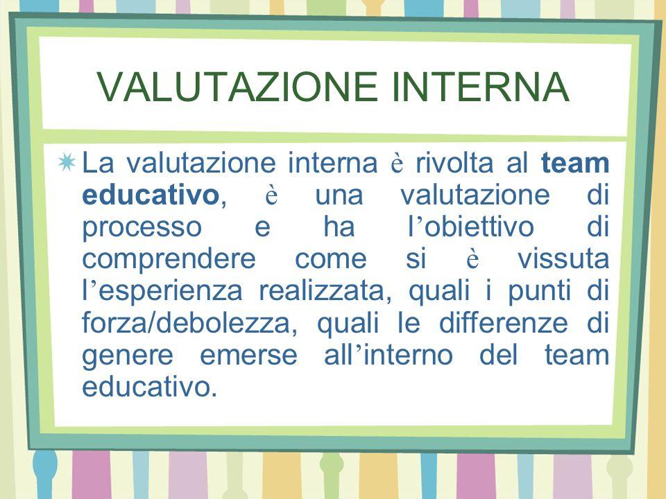 VALUTAZIONE INTERNA La valutazione interna è rivolta al team educativo, è una valutazione di processo e ha l obiettivo di comprendere come si è vissut
