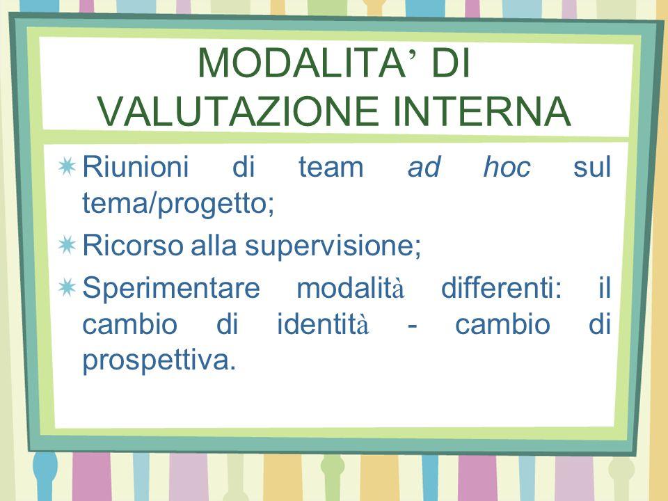 MODALITA DI VALUTAZIONE INTERNA Riunioni di team ad hoc sul tema/progetto; Ricorso alla supervisione; Sperimentare modalit à differenti: il cambio di