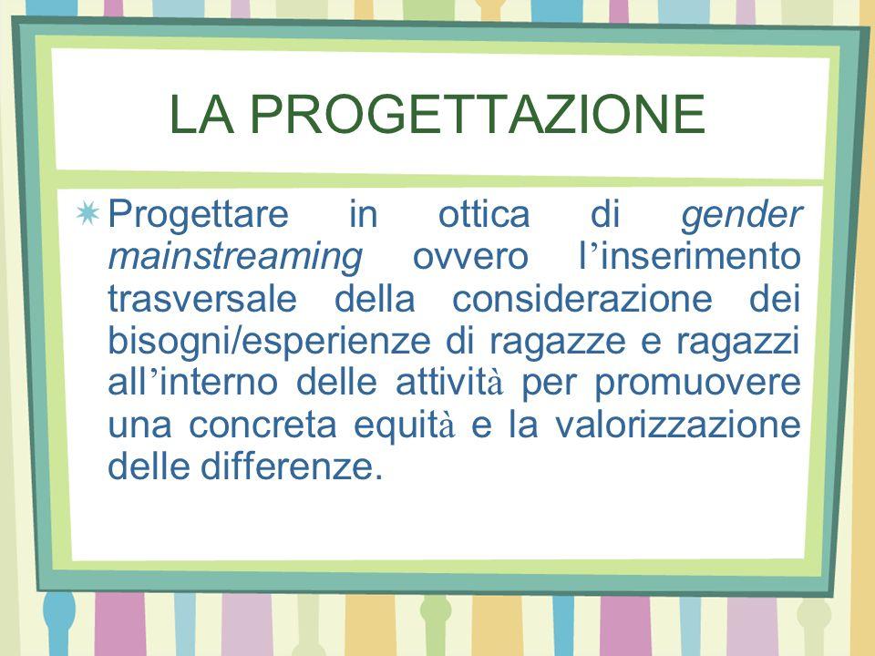 LA PROGETTAZIONE Progettare in ottica di gender mainstreaming ovvero l inserimento trasversale della considerazione dei bisogni/esperienze di ragazze