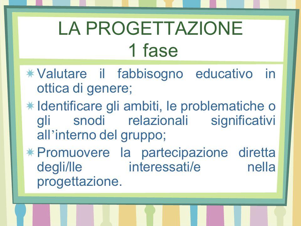 LA PROGETTAZIONE 1 fase Valutare il fabbisogno educativo in ottica di genere; Identificare gli ambiti, le problematiche o gli snodi relazionali signif