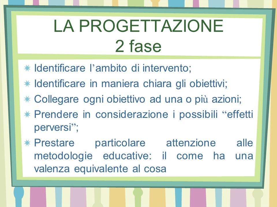 LA PROGETTAZIONE 2 fase Identificare l ambito di intervento; Identificare in maniera chiara gli obiettivi; Collegare ogni obiettivo ad una o pi ù azio