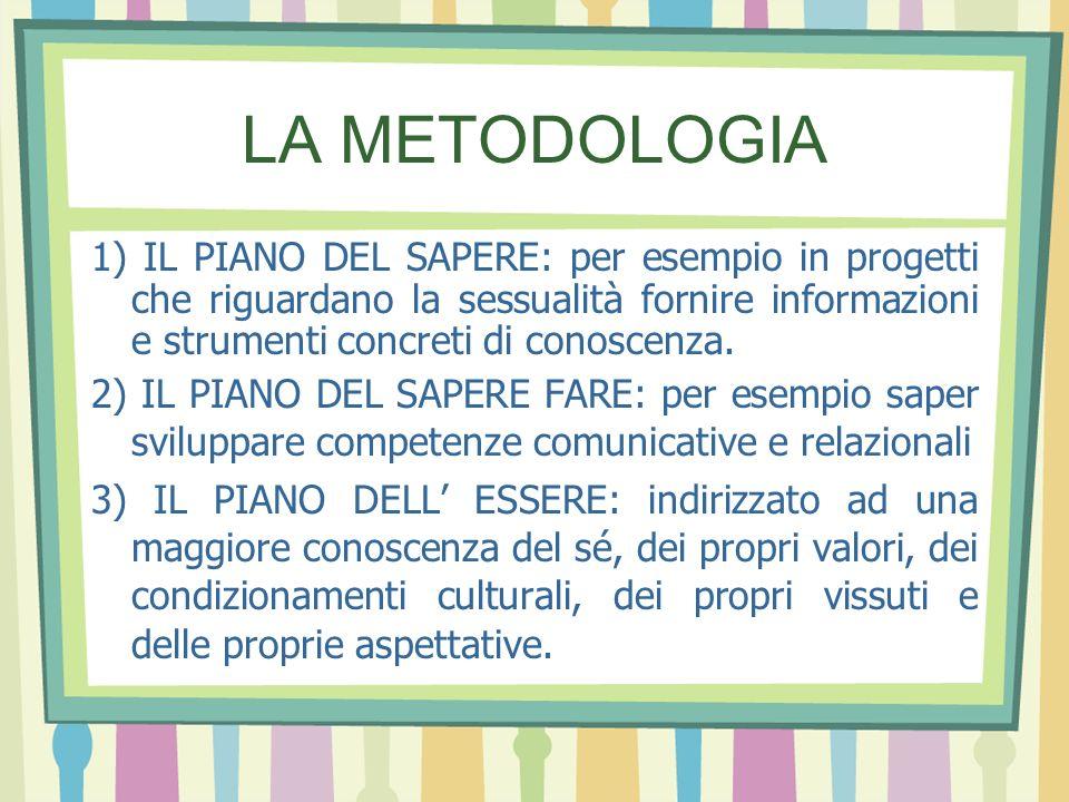 LA METODOLOGIA 1) IL PIANO DEL SAPERE: per esempio in progetti che riguardano la sessualità fornire informazioni e strumenti concreti di conoscenza. 2