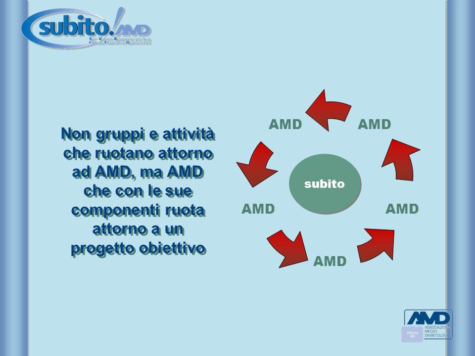 Non gruppi e attività che ruotano attorno ad AMD, ma AMD che con le sue componenti ruota attorno a un progetto obiettivo AMD subito