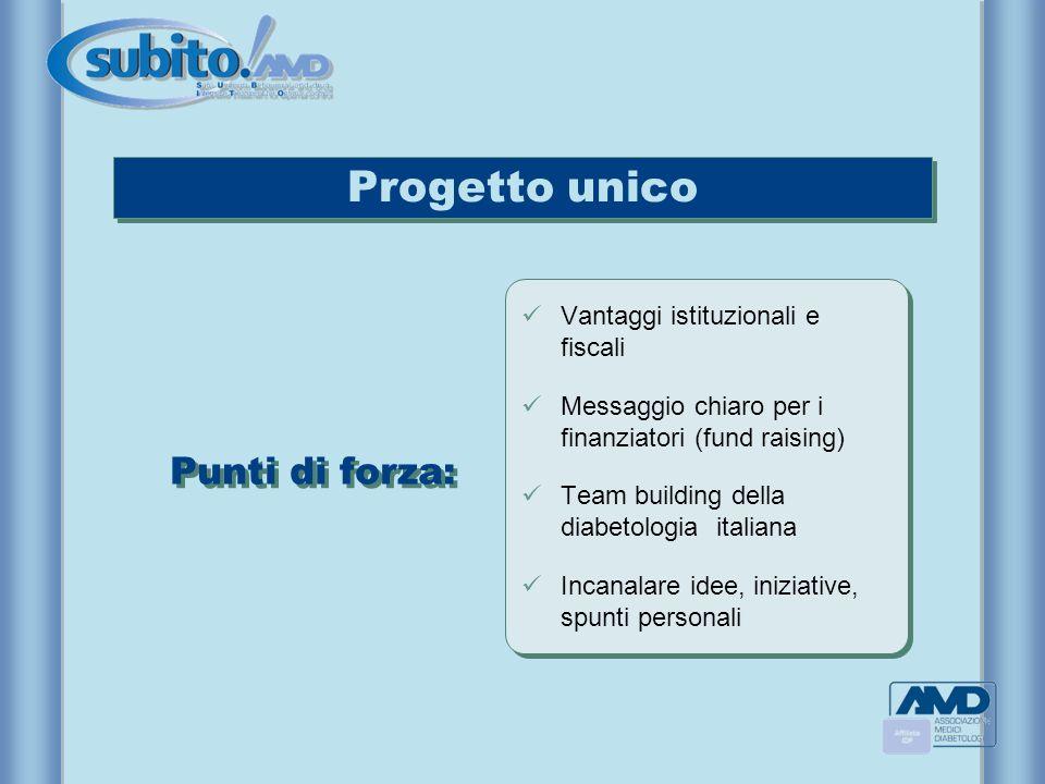 Punti di forza: Vantaggi istituzionali e fiscali Messaggio chiaro per i finanziatori (fund raising) Team building della diabetologia italiana Incanala