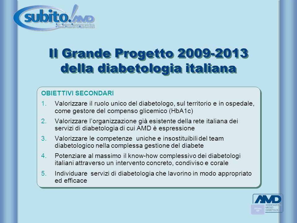 Il Grande Progetto 2009-2013 della diabetologia italiana OBIETTIVI SECONDARI 1.Valorizzare il ruolo unico del diabetologo, sul territorio e in ospedal