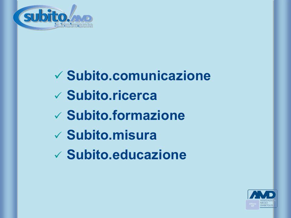 Subito.comunicazione Subito.ricerca Subito.formazione Subito.misura Subito.educazione