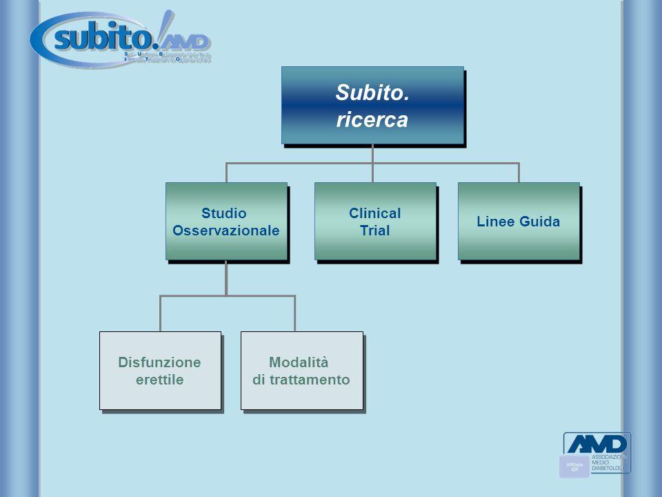 Linee Guida Clinical Trial Clinical Trial Disfunzione erettile Disfunzione erettile Modalità di trattamento Modalità di trattamento Subito. ricerca Su