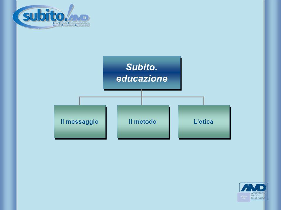 Letica Il metodo Subito. educazione Subito. educazione Il messaggio
