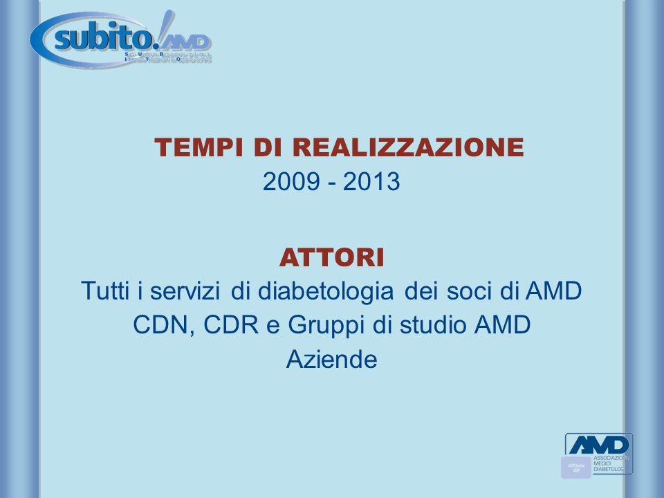 TEMPI DI REALIZZAZIONE 2009 - 2013 ATTORI Tutti i servizi di diabetologia dei soci di AMD CDN, CDR e Gruppi di studio AMD Aziende
