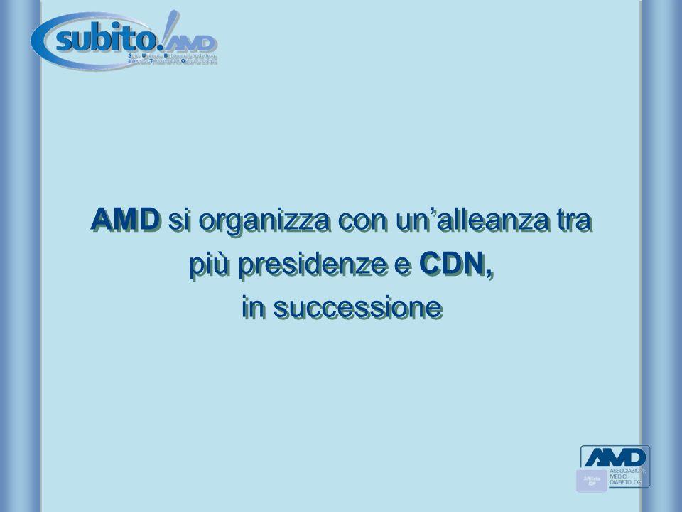 AMD si organizza con unalleanza tra più presidenze e CDN, in successione