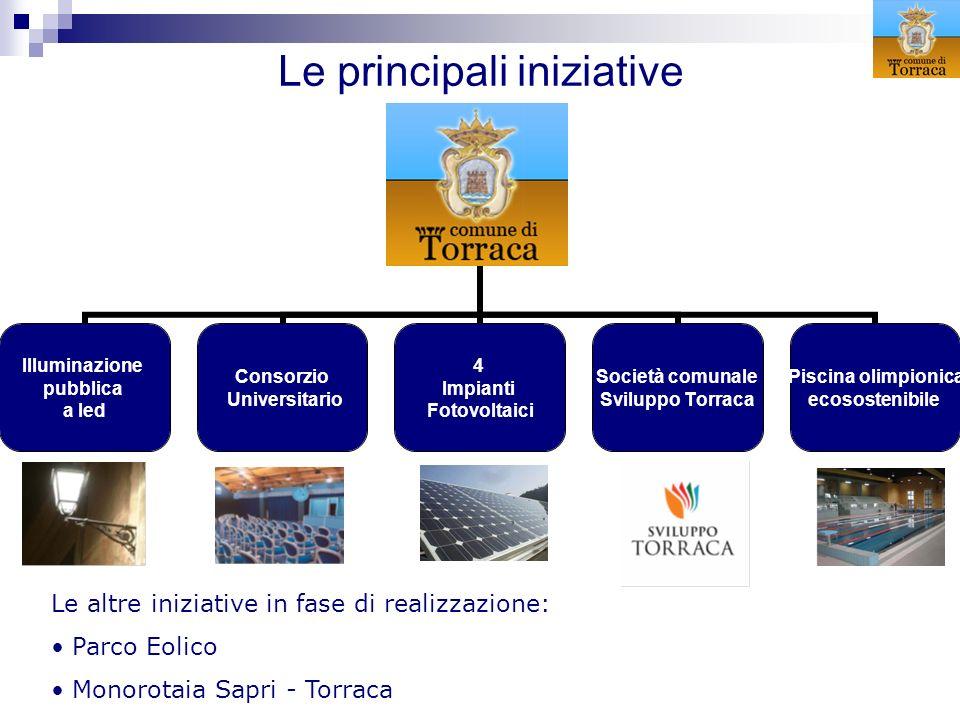Le principali iniziative Illuminazione pubblica a led Consorzio Universitario 4 Impianti Fotovoltaici Società comunale Sviluppo Torraca Piscina olimpi