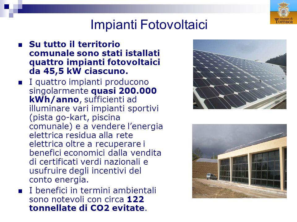 Impianti Fotovoltaici Su tutto il territorio comunale sono stati istallati quattro impianti fotovoltaici da 45,5 kW ciascuno. I quattro impianti produ