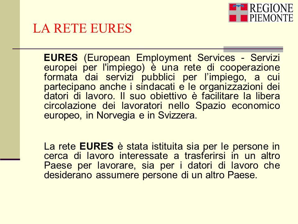 LA RETE EURES EURES (European Employment Services - Servizi europei per l'impiego) è una rete di cooperazione formata dai servizi pubblici per limpieg