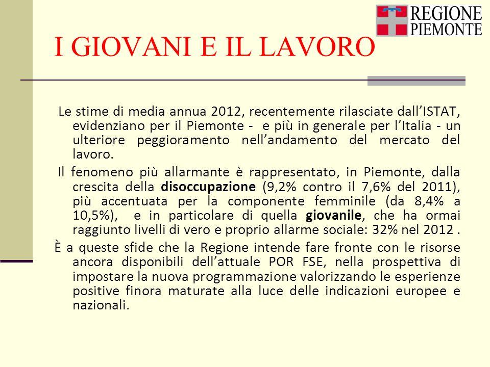 I GIOVANI E IL LAVORO Le stime di media annua 2012, recentemente rilasciate dallISTAT, evidenziano per il Piemonte - e più in generale per lItalia - u