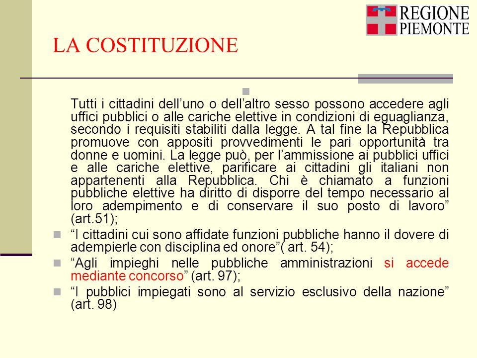 LA COSTITUZIONE Tutti i cittadini delluno o dellaltro sesso possono accedere agli uffici pubblici o alle cariche elettive in condizioni di eguaglianza