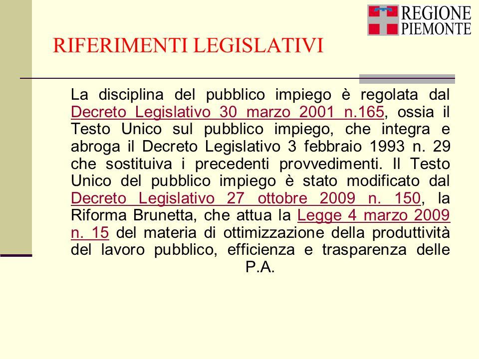 RIFERIMENTI LEGISLATIVI La disciplina del pubblico impiego è regolata dal Decreto Legislativo 30 marzo 2001 n.165, ossia il Testo Unico sul pubblico i