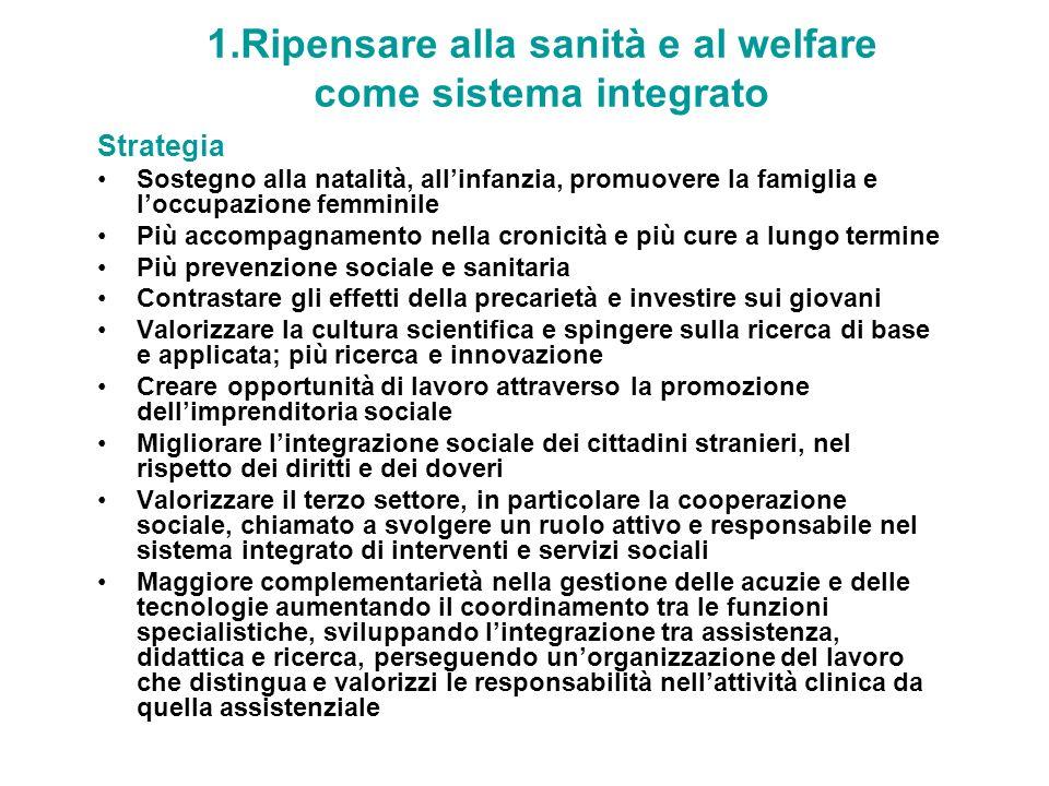 1.Ripensare alla sanità e al welfare come sistema integrato Strategia Sostegno alla natalità, allinfanzia, promuovere la famiglia e loccupazione femmi