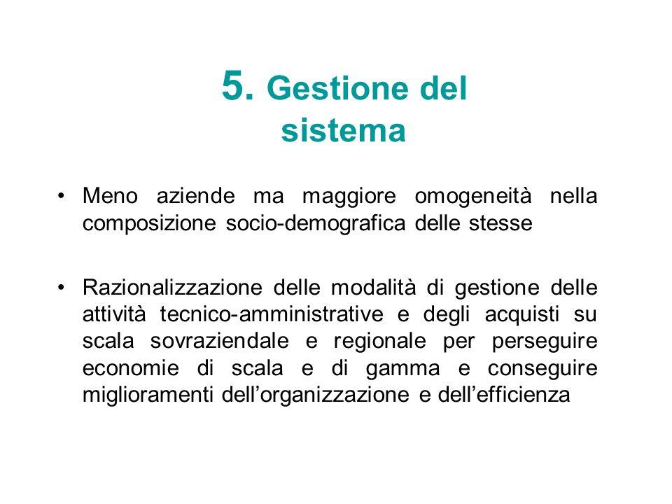 5. Gestione del sistema Meno aziende ma maggiore omogeneità nella composizione socio-demografica delle stesse Razionalizzazione delle modalità di gest
