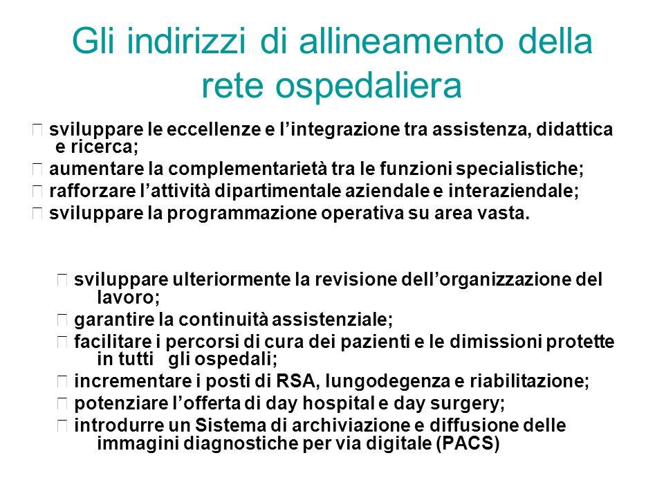 Gli indirizzi di allineamento della rete ospedaliera sviluppare le eccellenze e lintegrazione tra assistenza, didattica e ricerca; aumentare la comple