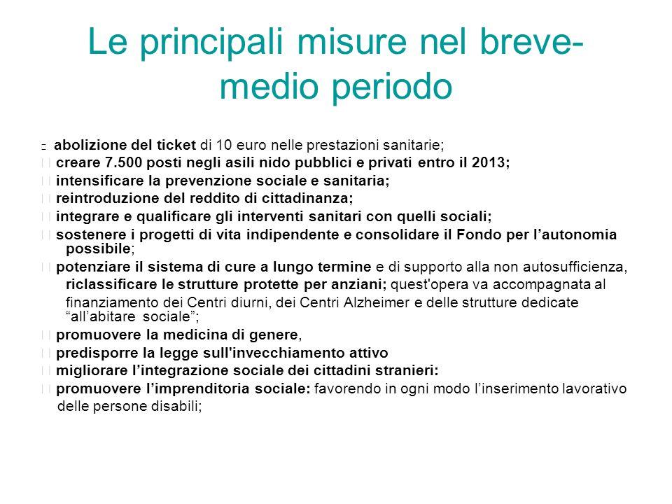 Le principali misure nel breve- medio periodo abolizione del ticket di 10 euro nelle prestazioni sanitarie; creare 7.500 posti negli asili nido pubbli