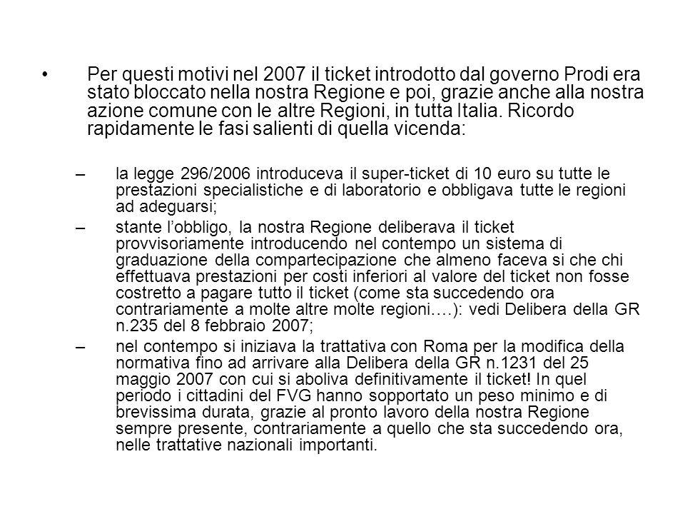 Per questi motivi nel 2007 il ticket introdotto dal governo Prodi era stato bloccato nella nostra Regione e poi, grazie anche alla nostra azione comun
