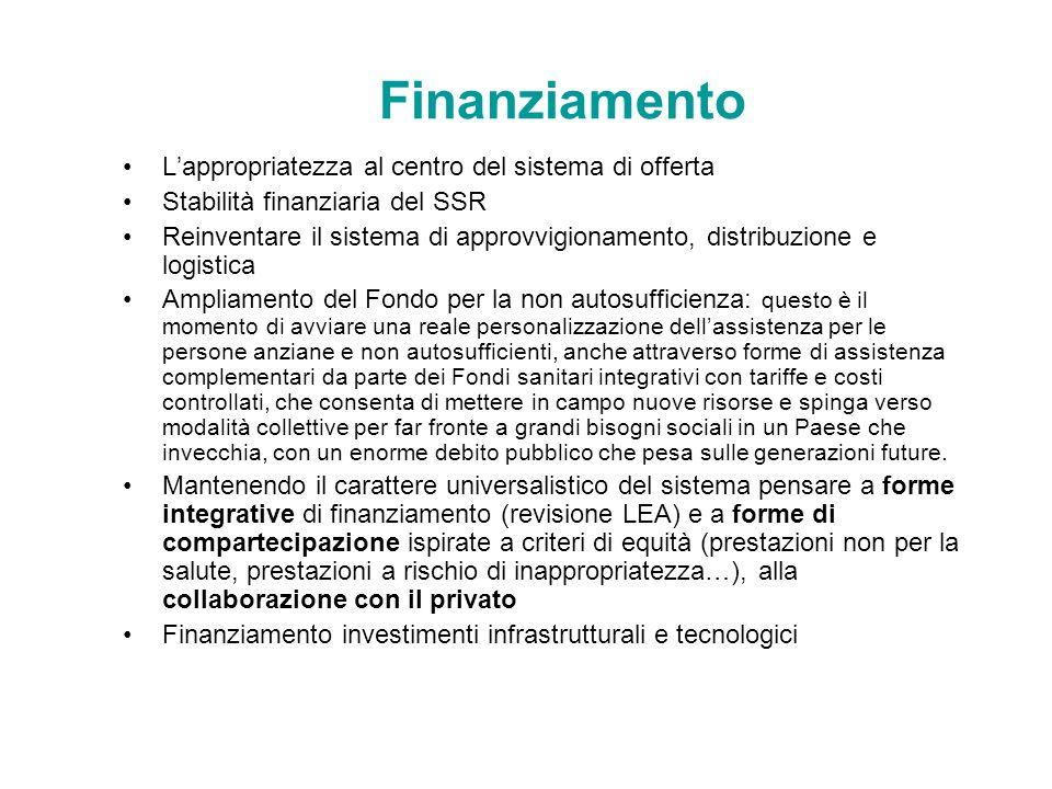 Finanziamento Lappropriatezza al centro del sistema di offerta Stabilità finanziaria del SSR Reinventare il sistema di approvvigionamento, distribuzio