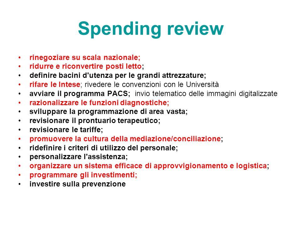 Spending review rinegoziare su scala nazionale; ridurre e riconvertire posti letto; definire bacini d'utenza per le grandi attrezzature; rifare le Int