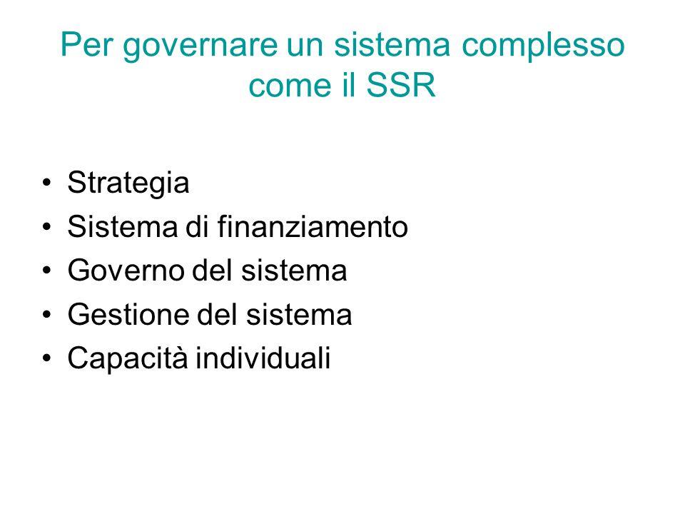 Per governare un sistema complesso come il SSR Strategia Sistema di finanziamento Governo del sistema Gestione del sistema Capacità individuali