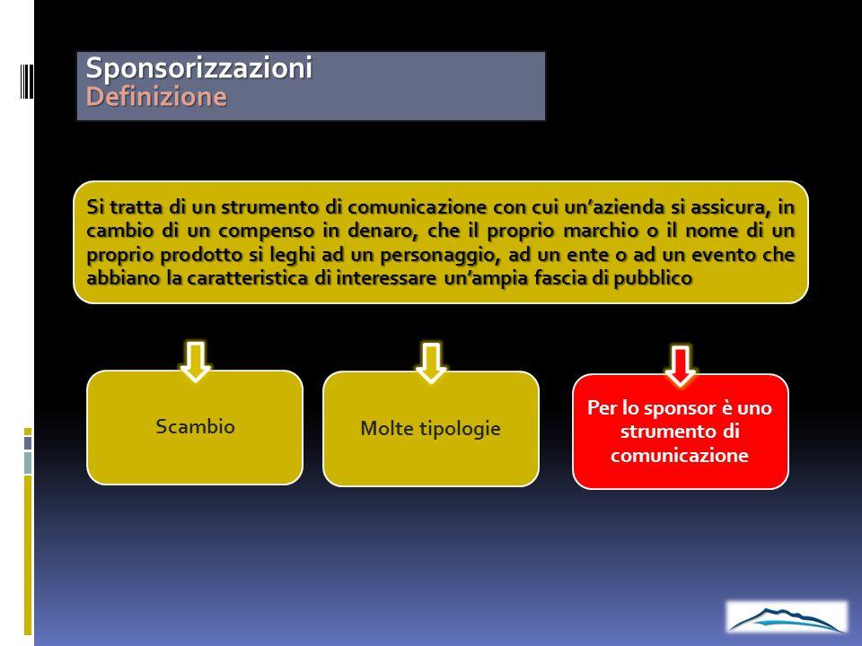 SponsorizzazioniDefinizione Si tratta di un strumento di comunicazione con cui unazienda si assicura, in cambio di un compenso in denaro, che il propr
