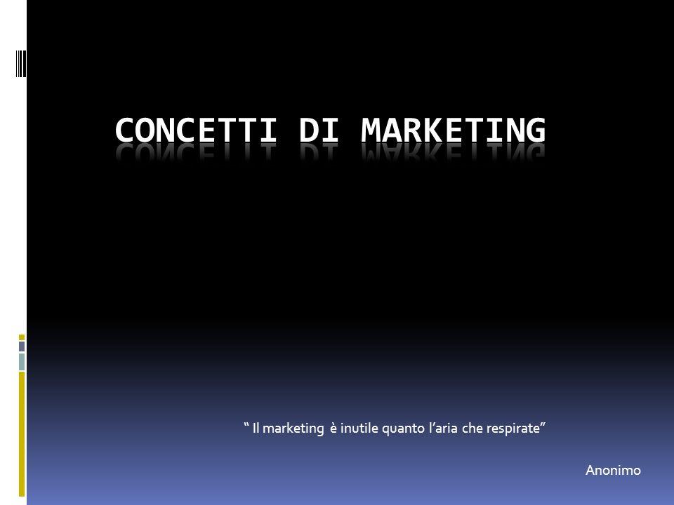Il marketing è inutile quanto laria che respirate Anonimo