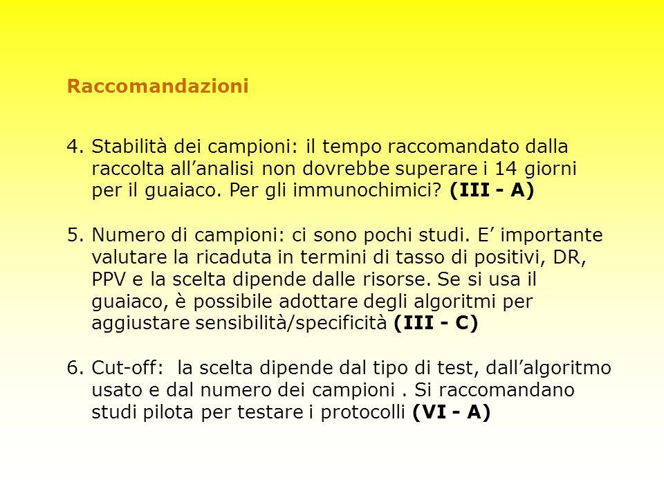 Raccomandazioni 4.Stabilità dei campioni: il tempo raccomandato dalla raccolta allanalisi non dovrebbe superare i 14 giorni per il guaiaco. Per gli im