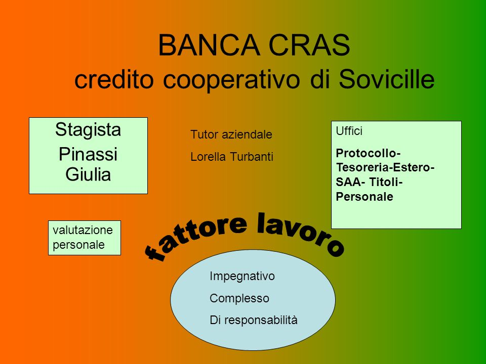 BANCA CRAS credito cooperativo di Sovicille Stagista Pinassi Giulia Tutor aziendale Lorella Turbanti Uffici Protocollo- Tesoreria-Estero- SAA- Titoli-